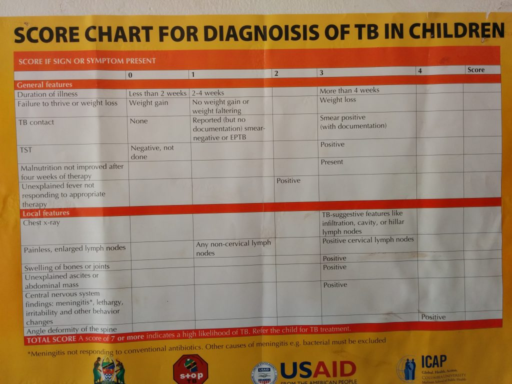 TB Diagnostic Criteria at the Buguruni Child and Maternal Health Center