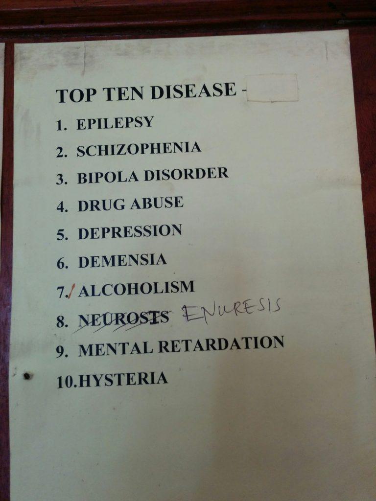Psychiatric Top 10, Amana Regional Hospital
